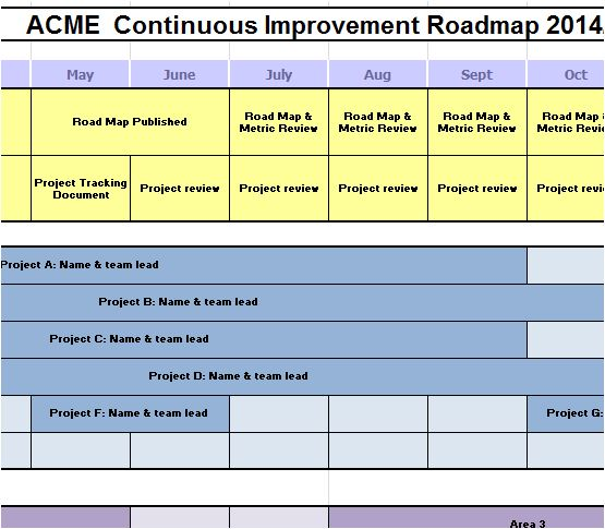 OE Roadmap