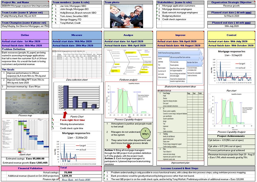 Free A25 DMAIC Template - Lean Ireland - Lean Six Sigma training Pertaining To A3 Report Template